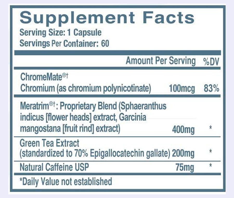 The Burn TS ingredients label. It's disappointing to see that this supplement uses a proprietary blend to hide the doses of certain ingredients
