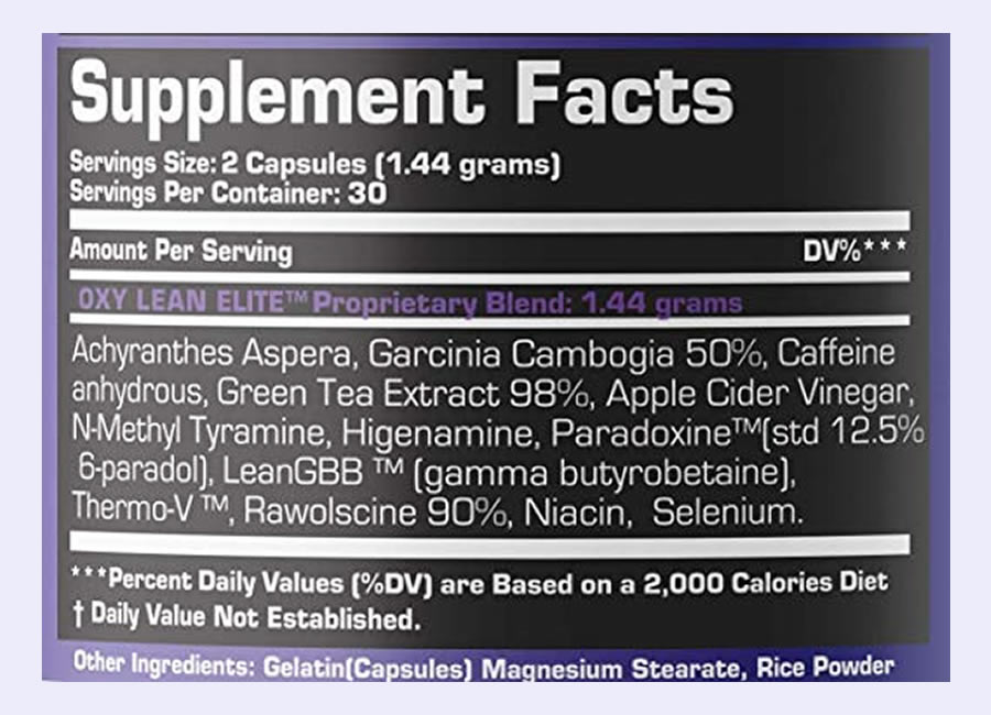 The Oxy Lean Elite ingredients label. It's really disappointing that GenOne Labs have chosen to use a proprietary blend to hide the doses of the individual ingredients