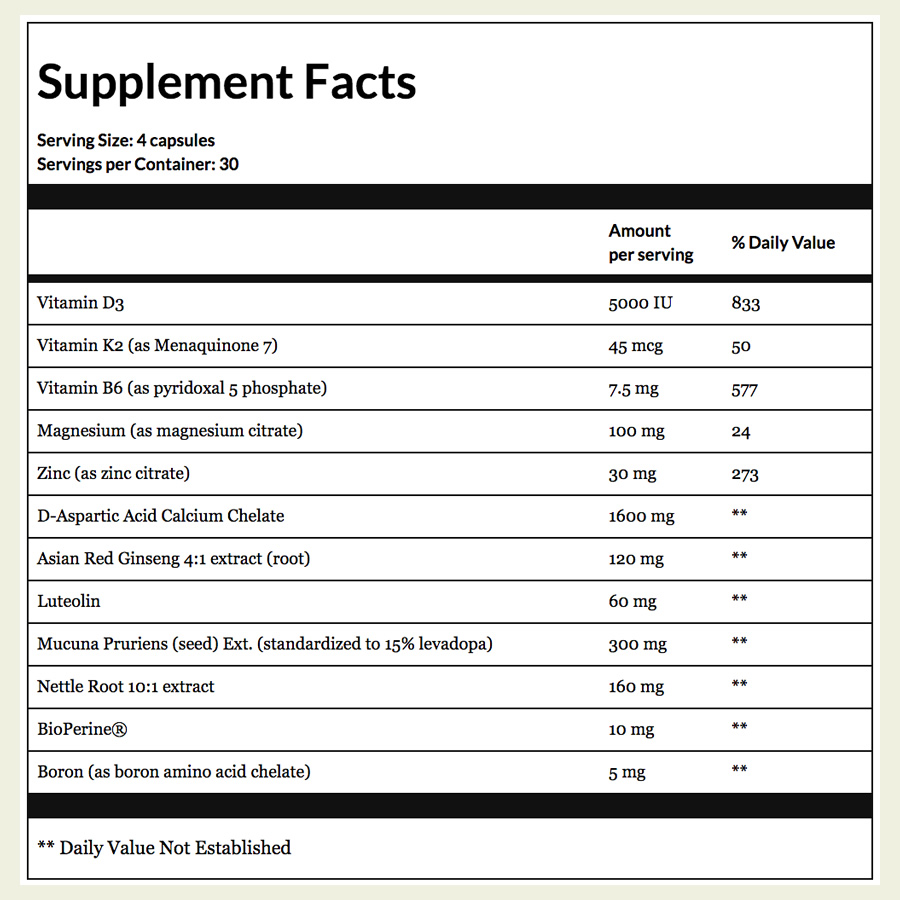 The Prime Male ingredients label. It's good to see that Propura have chosen not to use a proprietary blend with this supplement