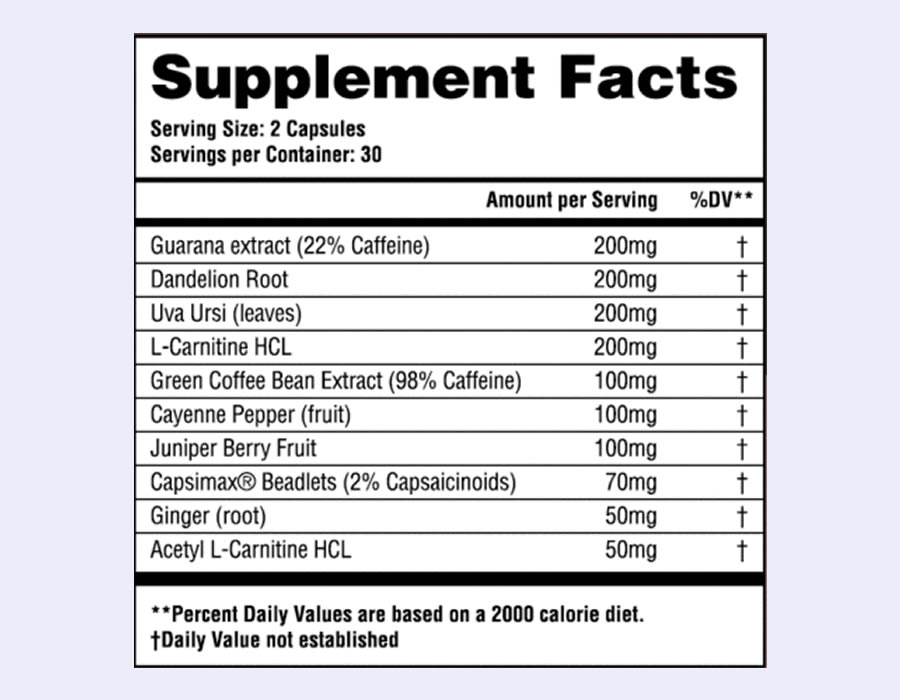 The Wellthy Sweat ingredients label. It's great news to see that the manufacturer has chosen not to use a proprietary blend here