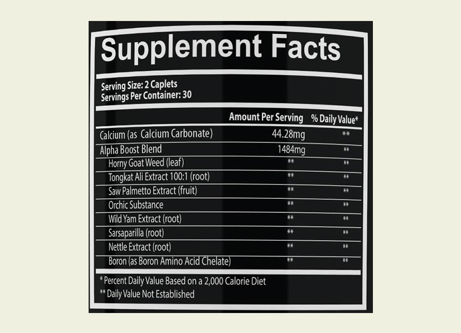 The full Alpha Boost ingredients formula. Unfortunately, this supplement uses a proprietary blend to hide the doses of the ingredients