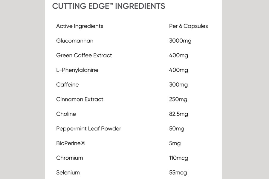 The ingredients label for Bulk Powders Cutting Edge