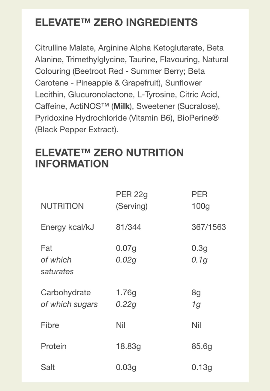 The Elevate Zero ingredients formula. This supplement doesn't use a proprietary blend, which means that you know the doses of each of the ingredients on the label. Good news