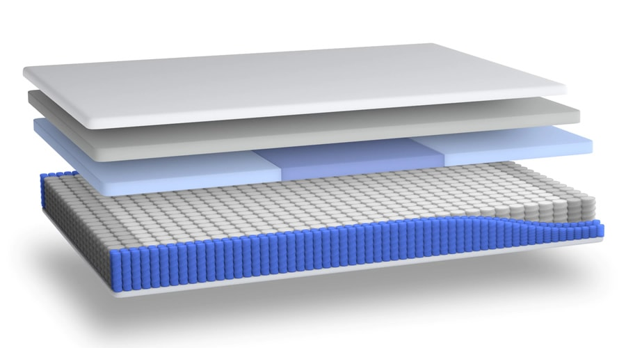 The four layers of the Casper Mattress (Photo: Casper)