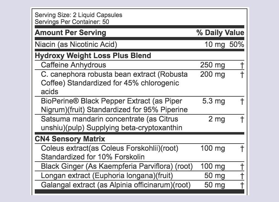 The full Hydroxycut Titanium ingredients formula