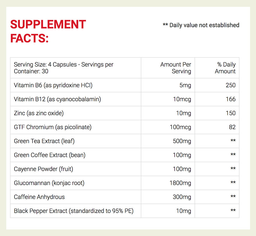 The Instant Knockout ingredients label. It's great to see that this product doesn't use a proprietary blend, and all the doses are clearly listed