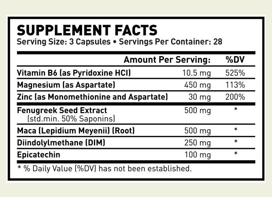The MAN Delta XT ingredients formula. It's great that MAN Sports haven't used a proprietary blend in this case
