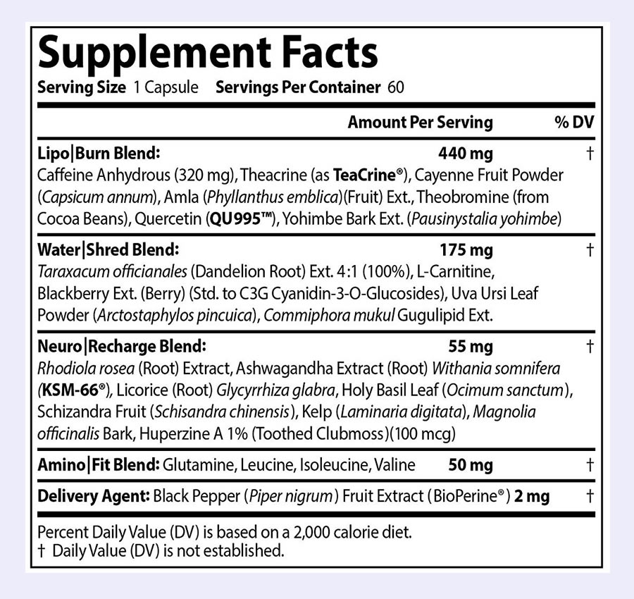 The NDS Liporush XT ingredients formula. It's disappointing that it uses a proprietary blend