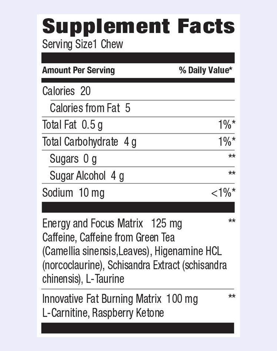 The Her Thermo Energy Performance Chews ingredients label. It's a shame that NLA For Her have chosen to use a proprietary blend for this product