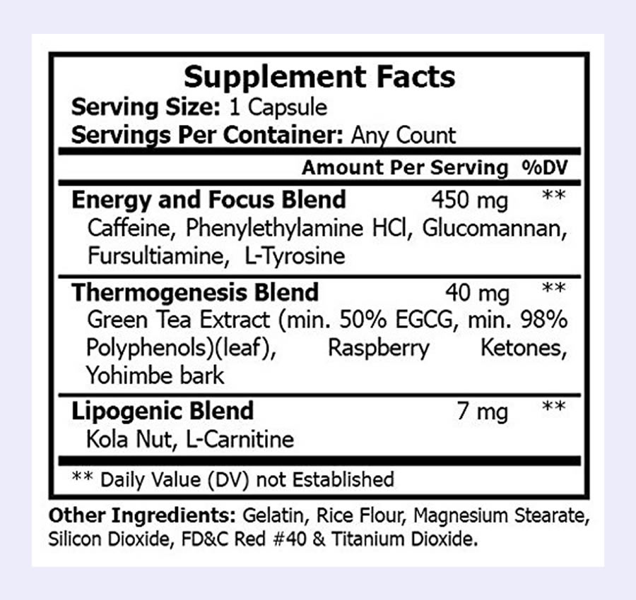 The NutriBurn ingredients formula. Sadly, this supplement uses a proprietary blend