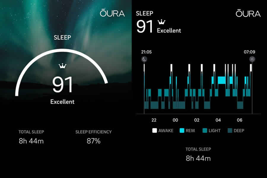 A good night's sleep (for me, anyway)