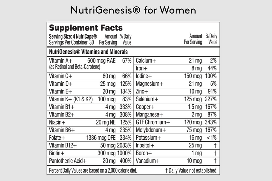 The Performance Lab NutriGenesis for Women ingredients label