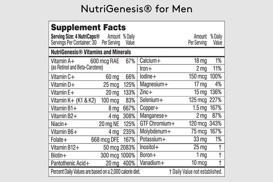 The Performance Lab NutriGenesis for Men ingredients label