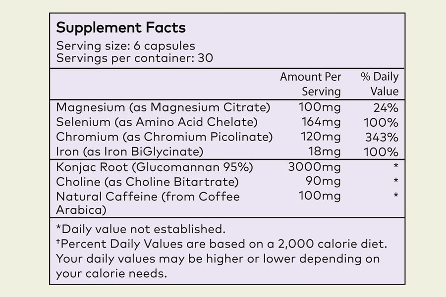 The Powher Fat Burner ingredients label
