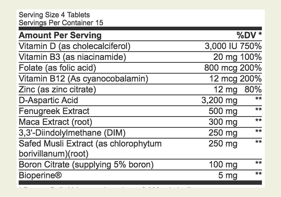 The Prime-T RSP ingredients formula. It's great that RSP Nutrition haven't used a proprietary blend for this supplement