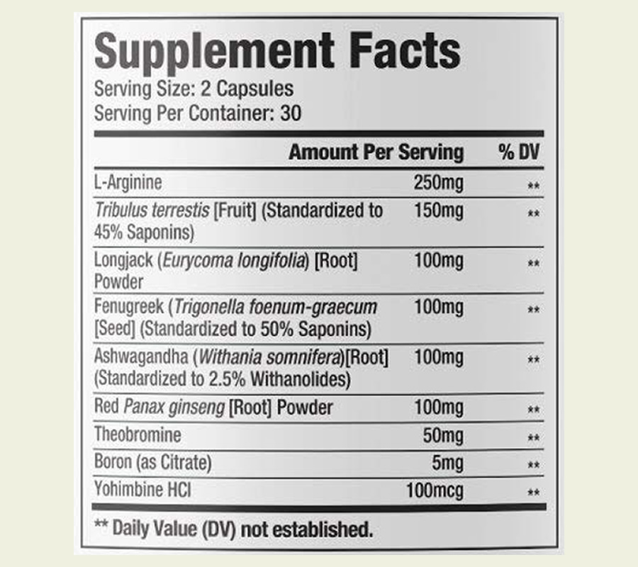 The Sheer Insta-Test ingredients formula. It's great that Sheer Strength Labs have not used a proprietary blend here
