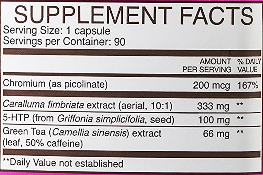Skinny Bird ingredients