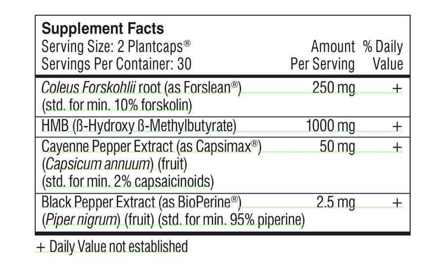 Performance Lab Sport Fat Burner ingredients