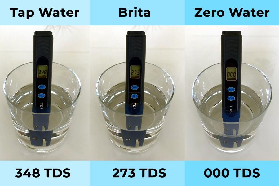 Tap Water vs Brita vs Zero Water