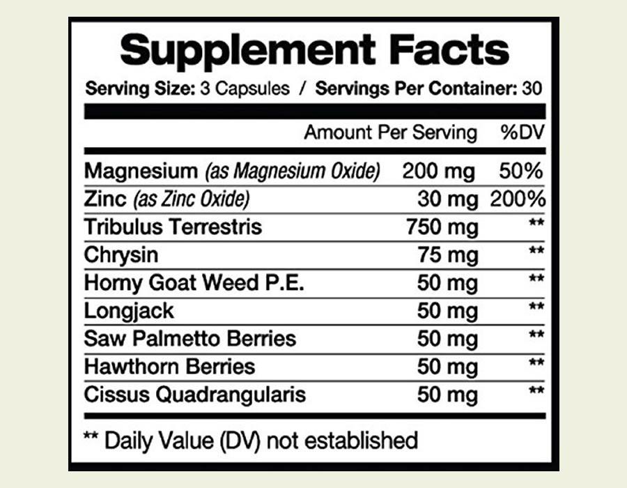 The full TestoBoost ingredients formula