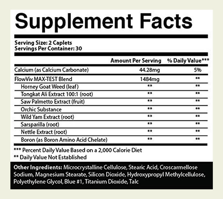 The TestoMenix ingredients label. It's disappointing to see that the manufacturers have decided to use a proprietary blend to hide the doses of the individual ingredients