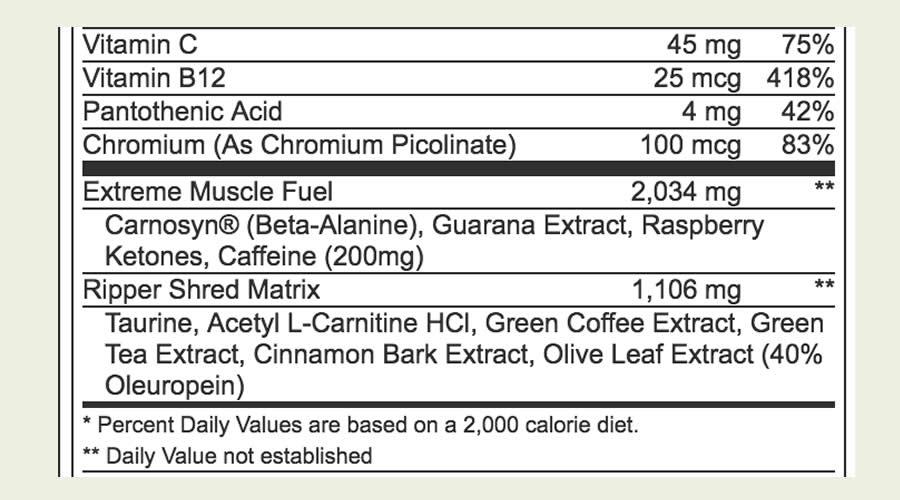 The Ripper Fat Burner ingredients formula