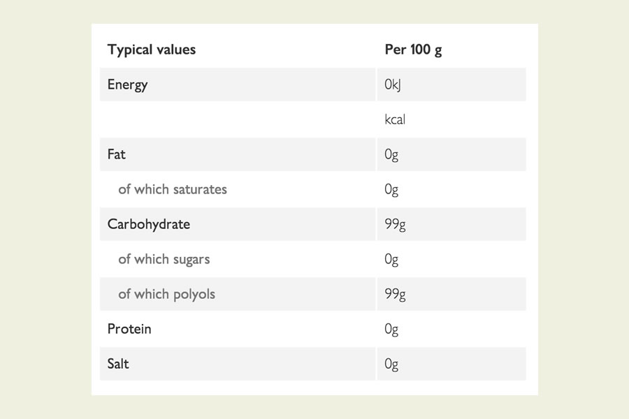 The nutrition panel of regular Truvia sold in the UK