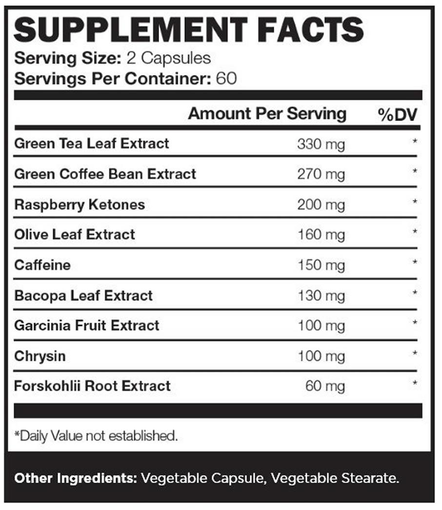 The Vintage Burn ingredients label